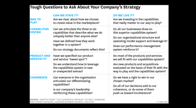 BUSINESS STRATEGY QUESTIONS SET #003