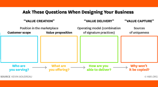 BUSINESS STRATEGY QUESTIONS SET #005